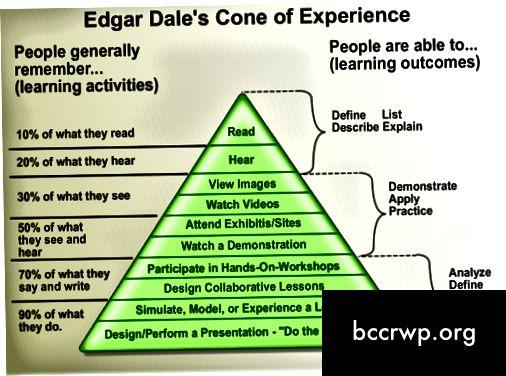 Διαφορά μεταξύ διδασκαλίας και μάθησης-1