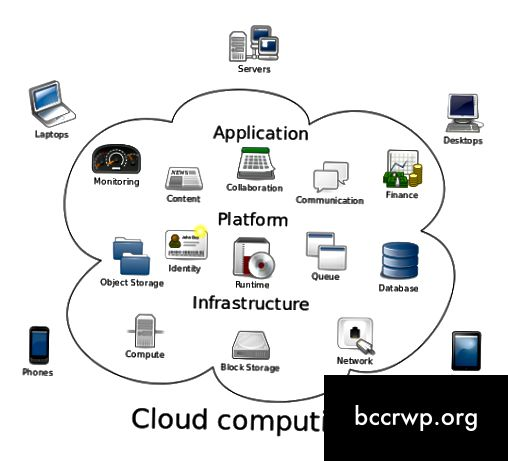 """Skirtumas tarp """"Big Data"""" ir """"Cloud Computing-1"""""""