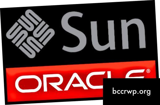 Diferència entre MS SQL Server i Oracle