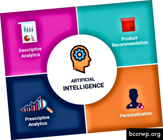Rozdíl mezi IoT a AI