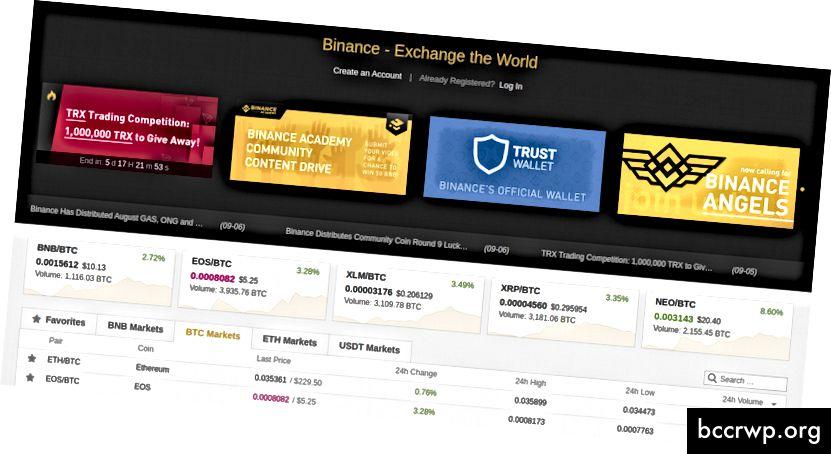 Binance е най-бързо развиващата се борса за криптовалута.
