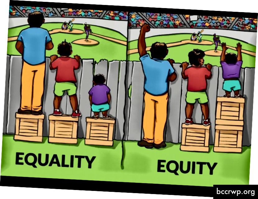 Източник: Институт за взаимодействие за социални промени http://interactioninstitute.org/illustrating-equality-vs-equity/