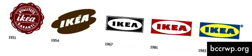 Smám saman umbreyting IKEA merkisins. Í gegnum IKEA.