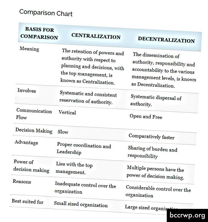Keydifferences.com के माध्यम से छवि