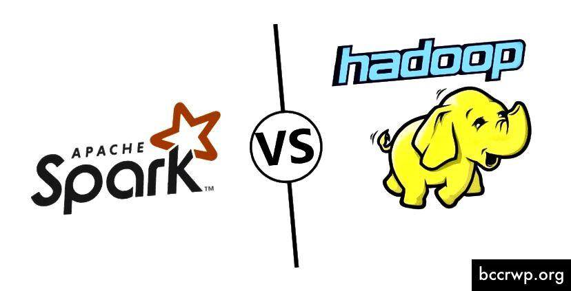 Apache Spark vs Hadoop MapReduce