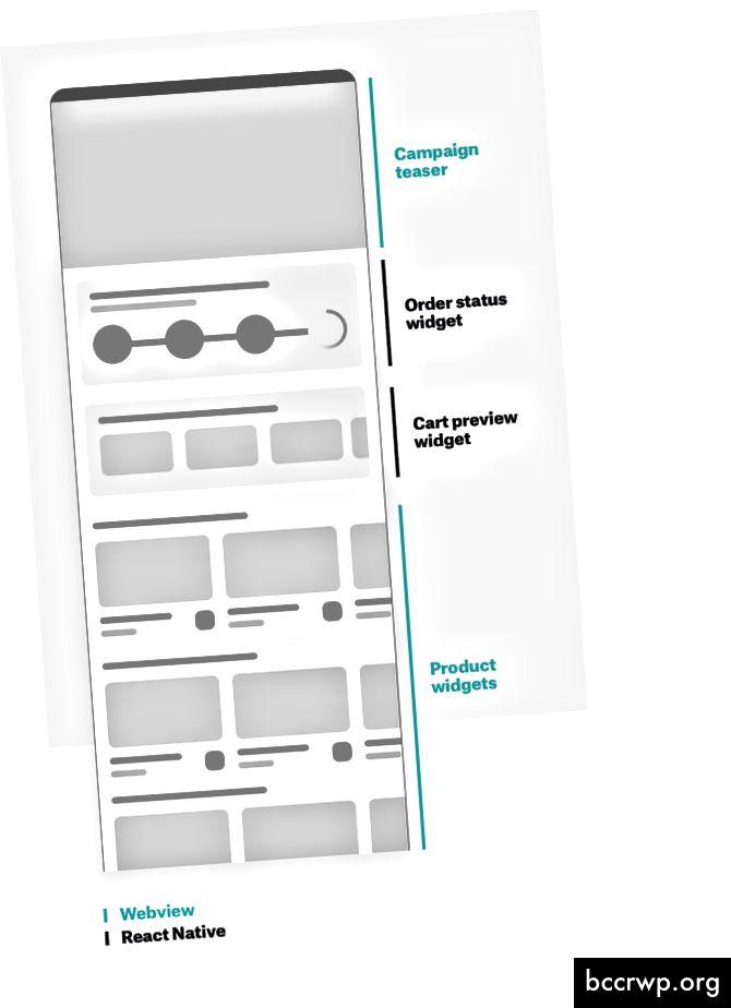 Kaupan myymälässä toteutimme sekä WebView- että React Native -komponentit.