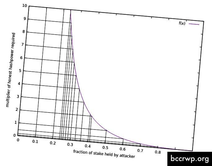 Ενημερωμένο διάγραμμα που περιγράφει το περίεργο σενάριο 20 που θα εξετάσουμε σε περαιτέρω ανάλυση