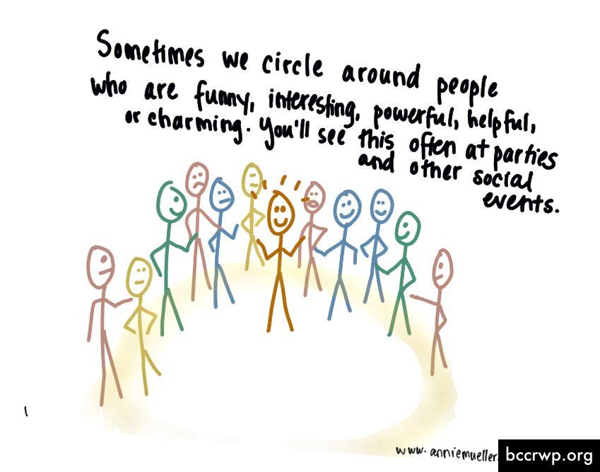 Joskus kiertämme ihmisten ympärillä, jotka ovat hauskoja, mielenkiintoisia, voimakkaita, avuliaita tai viehättäviä. Näet tämän usein juhlissa ja muissa sosiaalisissa tapahtumissa.