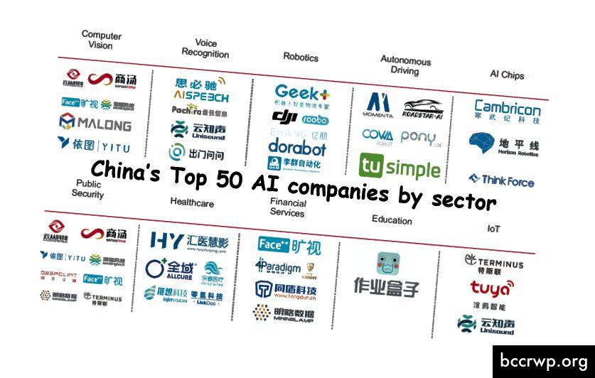 Крыніца: China Money Network