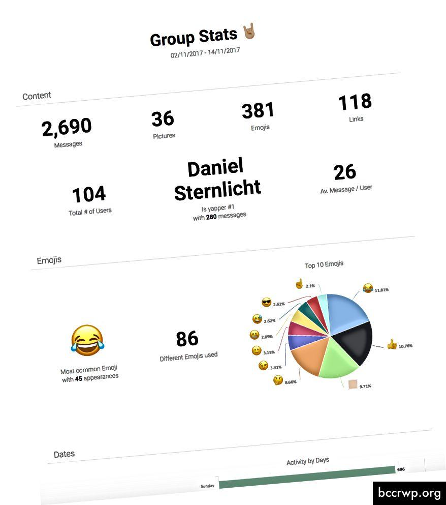 Пример за страница с резултати от Chatilyzer