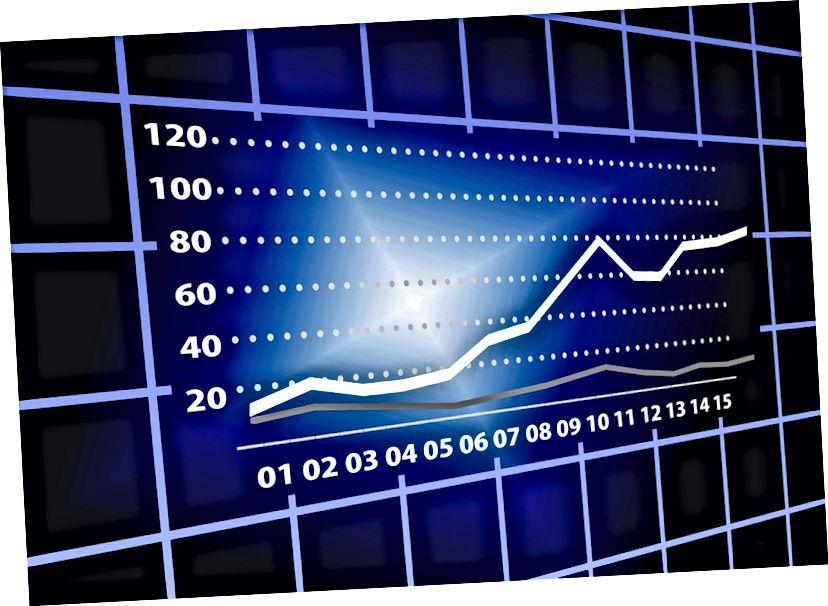 Pangabilansi ja ettevõtte bilansi erinevus