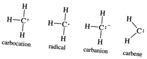 Galvenā atšķirība - alkilēšana vs acilēšana