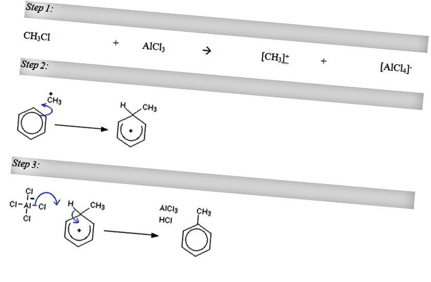 Atšķirība starp alkilēšanu un acilēšanu - 1