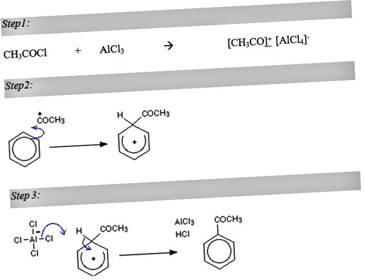 Atšķirība starp alkilēšanu un acilēšanu-2