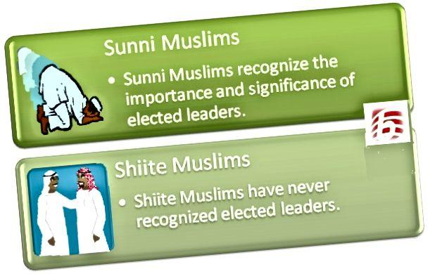 Η διαφορά μεταξύ σουνιτών μουσουλμάνων και σιιτών μουσουλμάνων