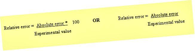 Error absolut vs error relatiu: càlcul d'error relatiu