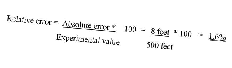 Error absolut vs error relatiu: error de càlcul relatiu-percentatge1