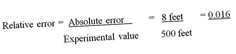 Error absolut vs error relatiu: percentatge de càlcul d'error relatiu