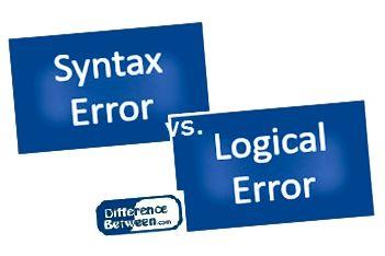 Diferència entre error de sintaxi i error lògic