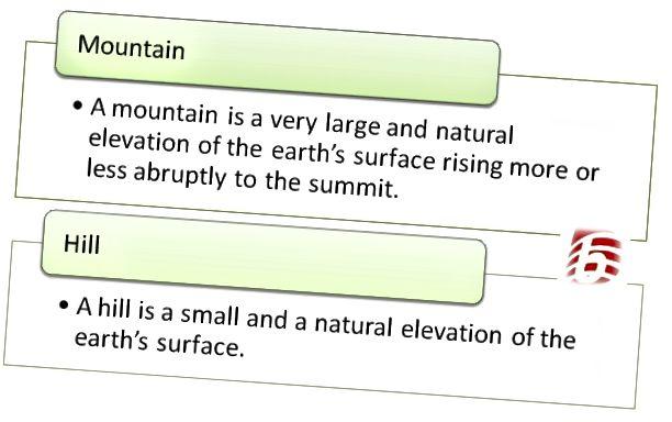 Diferència entre Muntanya i Turó