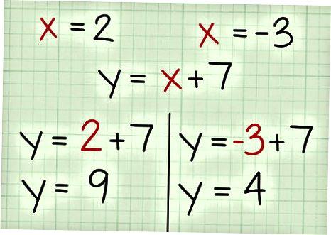 Kvadrat tenglamalar bilan bog'liq muammolar