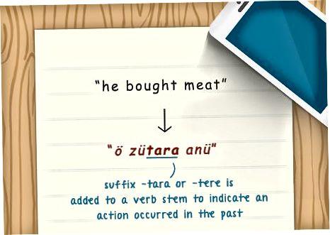 Gramatinės struktūros supratimas