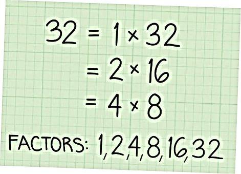 Faktoring Binomiallari