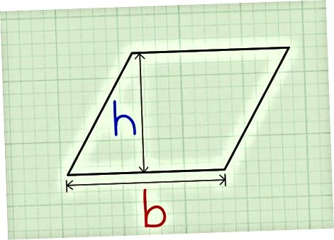 Parallelogrammalar