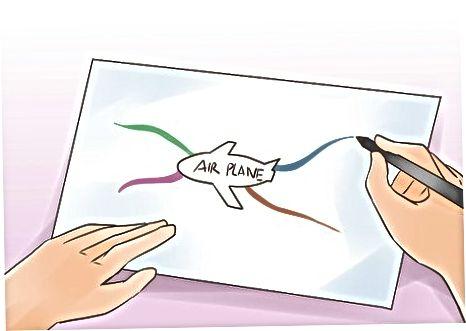Minčių žemėlapio kūrimas rankomis