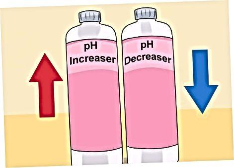 Sizning suvingizning pH va umumiy ishqoriyligini sozlash