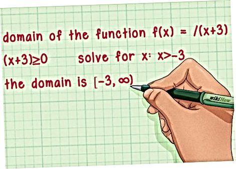 Biror funktsiyaning domenini topish