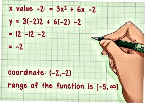Kvadratlar funktsiyasini topish