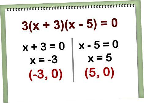 Parabolaning verteksini simmetriya o'qi bilan topish