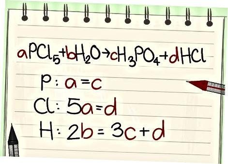 Algebraik muvozanatni to'ldirish