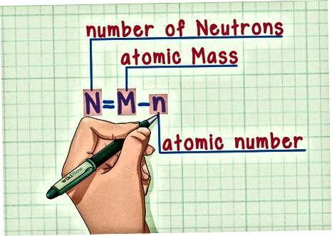 Izotopdagi neytronlar sonini topish