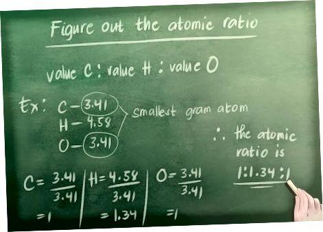 Empirik formulani topish
