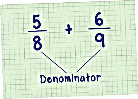 Umumiy denominatorni topish