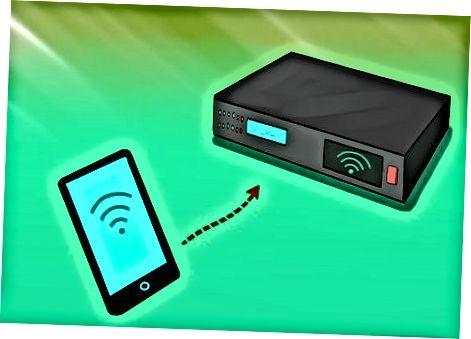 Bluetooth Head Unit dan foydalanish