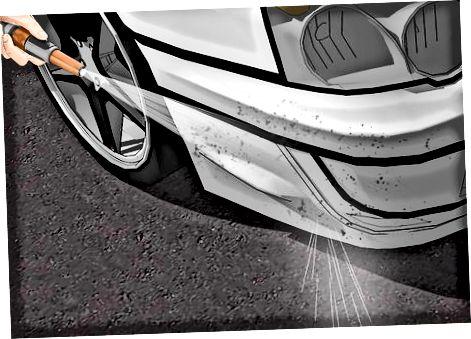 Avtomobilingizni yuvish