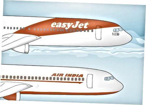 A320NEO šeimos identifikavimas