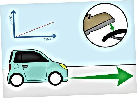 Elektr avtomobilidan foydalanish