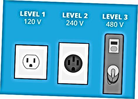 Elektr avtomobilingizning haydash oralig'ini maksimal darajada oshirish