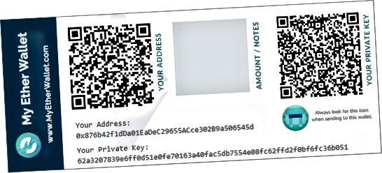 papierowy portfel Ethereum