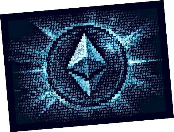 Kod umowy Ethereum smat