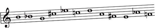 Primær række (P-form)