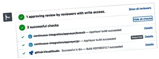 GitHub AppVeyor CI