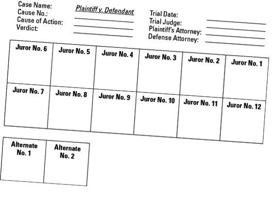 jury sittende av paralegal