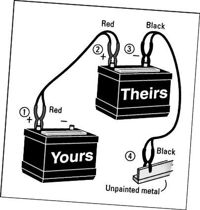 Aby szybko uruchomić samochód, musisz upewnić się, że przewody rozruchowe są podłączone w odpowiedniej kolejności.