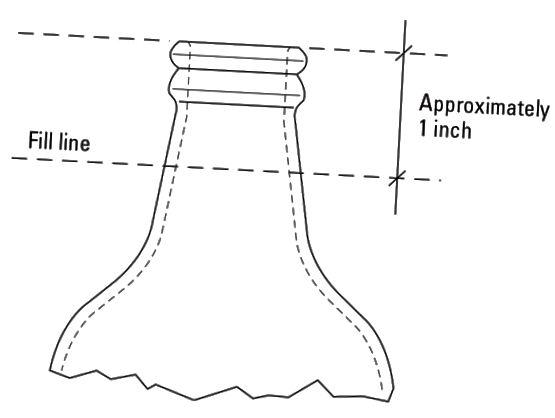 ниво на бутилка от домашен шал