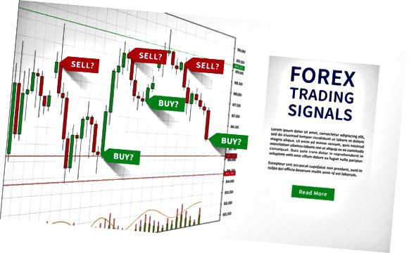 aksjemarkedsindikatorer